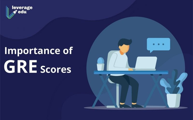 Importance of GRE Scores