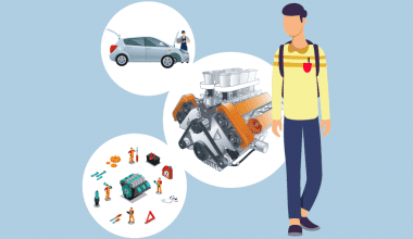 Automobile Courses