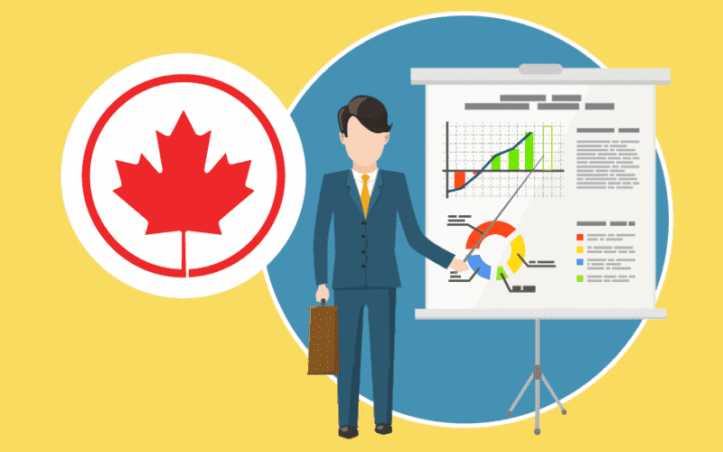Management Courses in Canada
