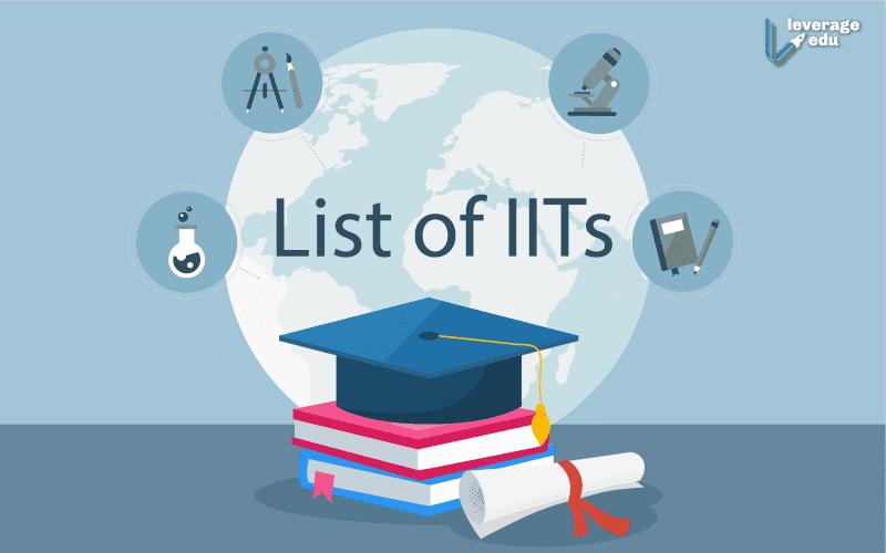 List of IITs