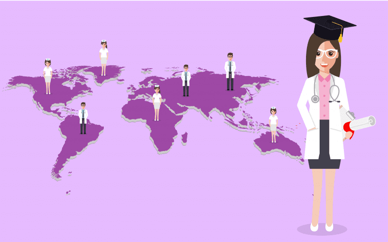 MBBS Abroad Consultants
