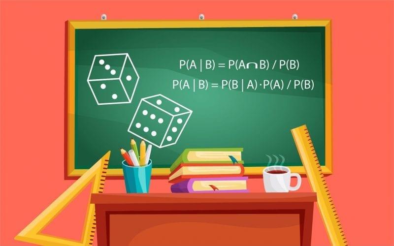 Probability Formulas