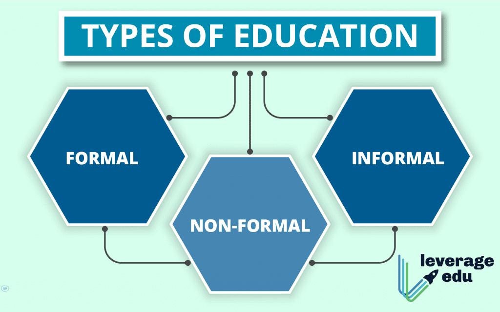 Types of Education: Formal, Informal & More - Punjabi - Leverage Edu