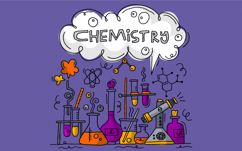MSc Chemistry Syllabus