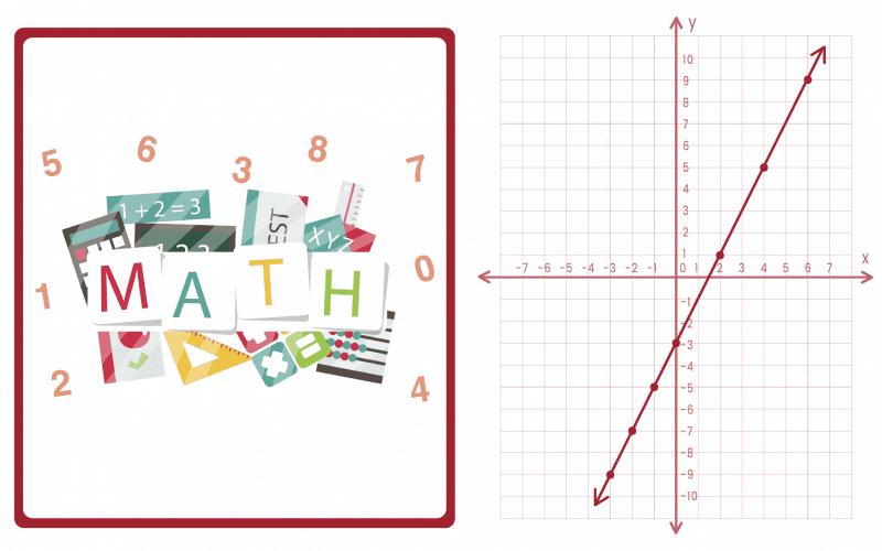 Coordinate Geometry Formulas