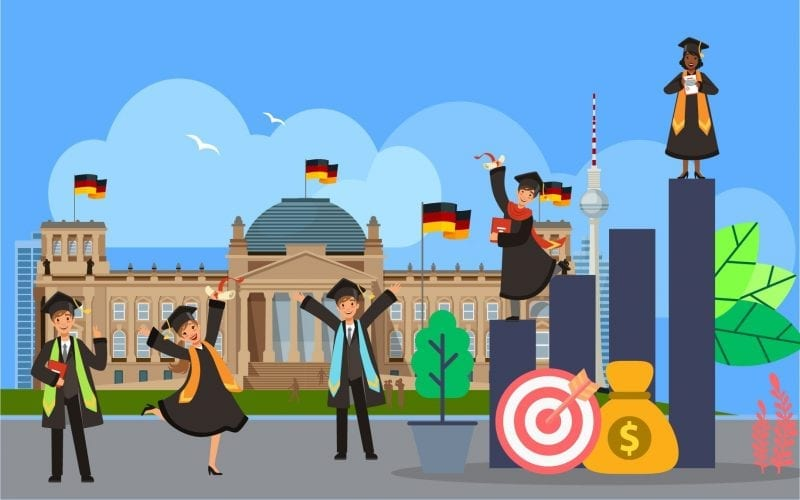 Cost of MBA in Germany