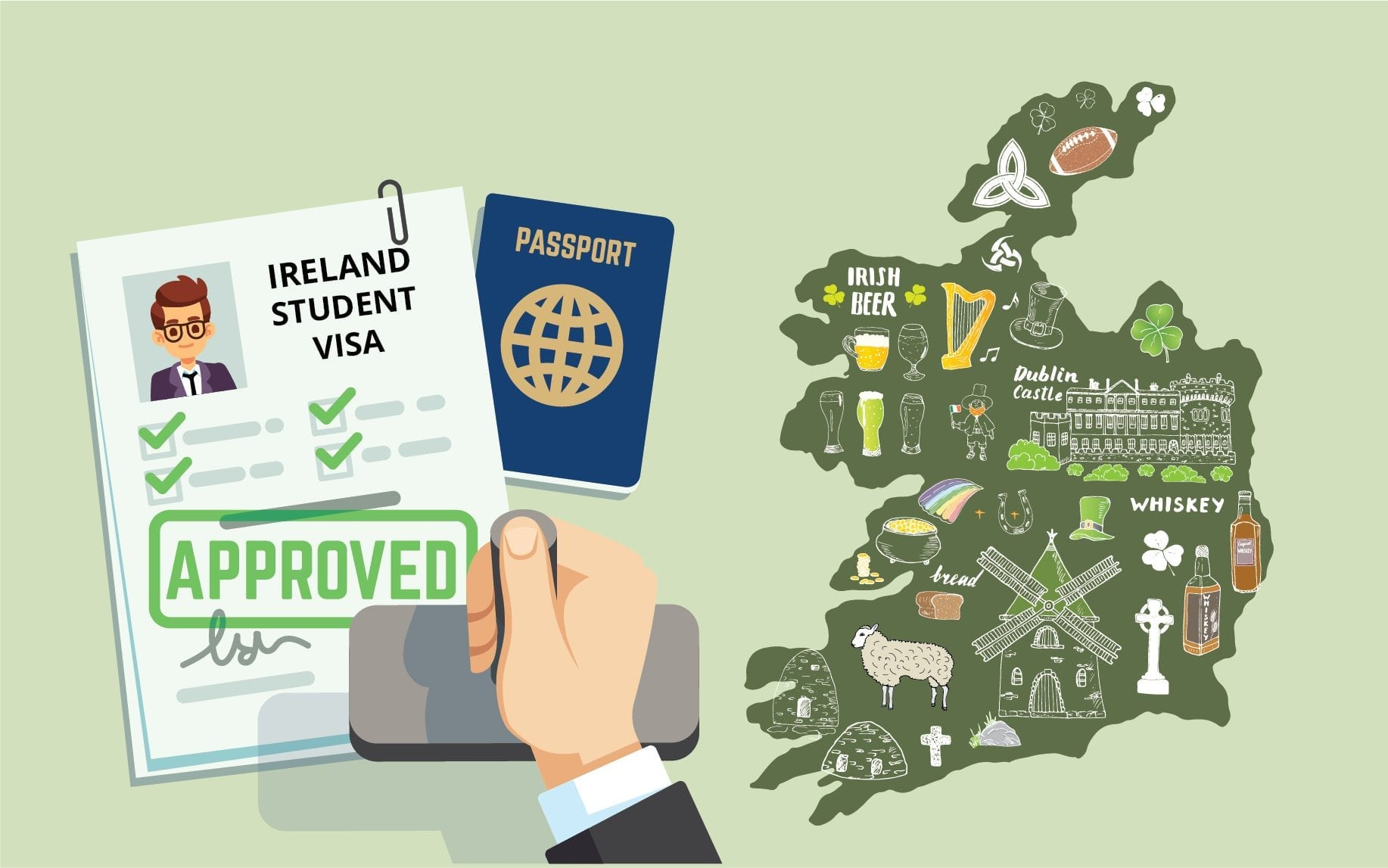 Ireland Student Visa