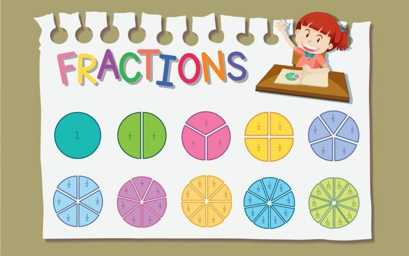 What is Fraction