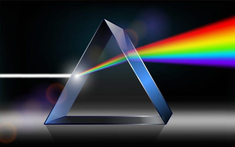 What is Spectroscopy