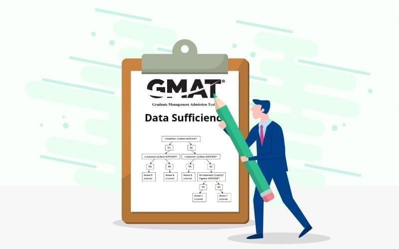 Data Sufficiency in GMAT