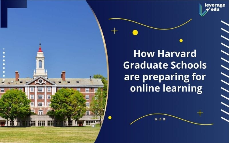 Harvard Business School is Preparing for Online Learning
