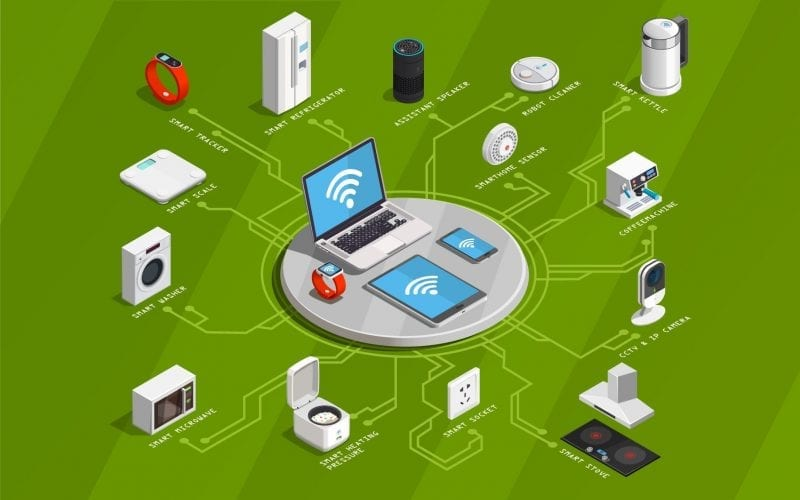 what is iot