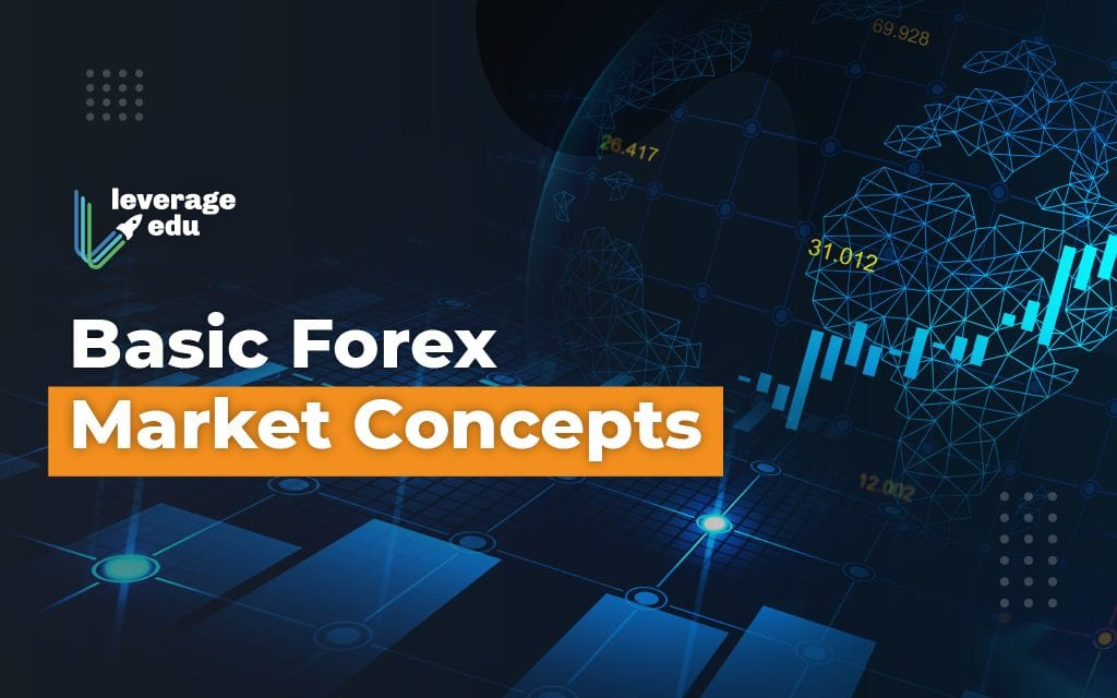 Forex Market & Trading Concepts for Beginners - Leverage Edu