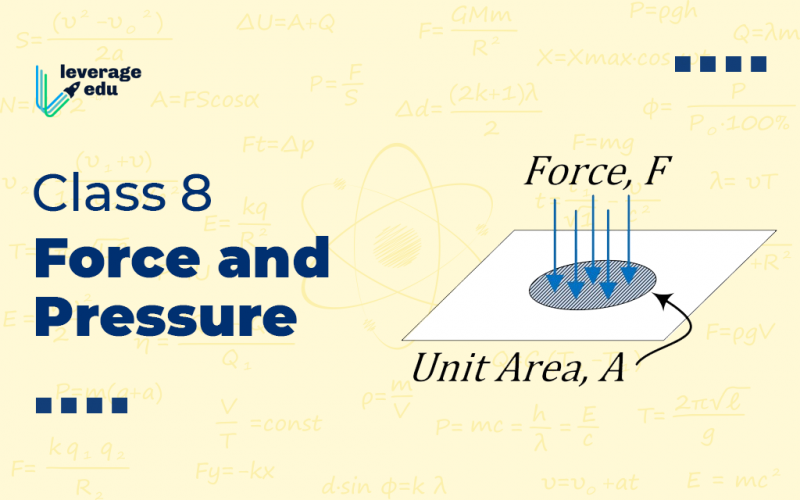 Class 8 Force and Pressure