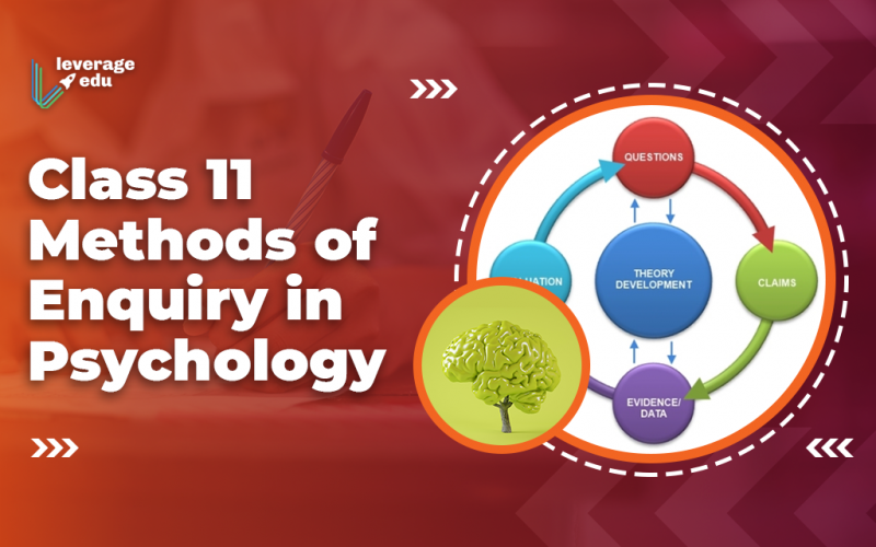 Class 11 Methods of Enquiry in Psychology
