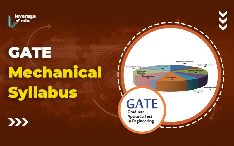 GATE Mechanical Syllabus