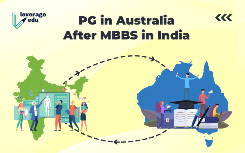 PG in Australia After MBBS in India