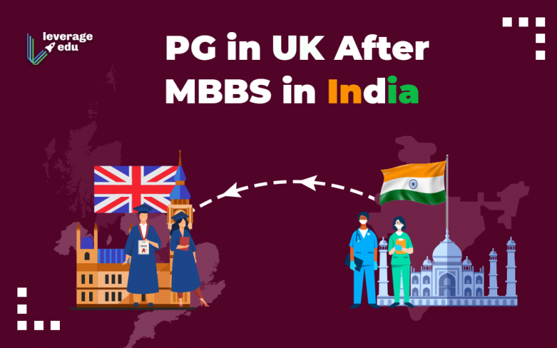 PG in UK After MBBS in India