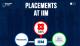Placements in IIM