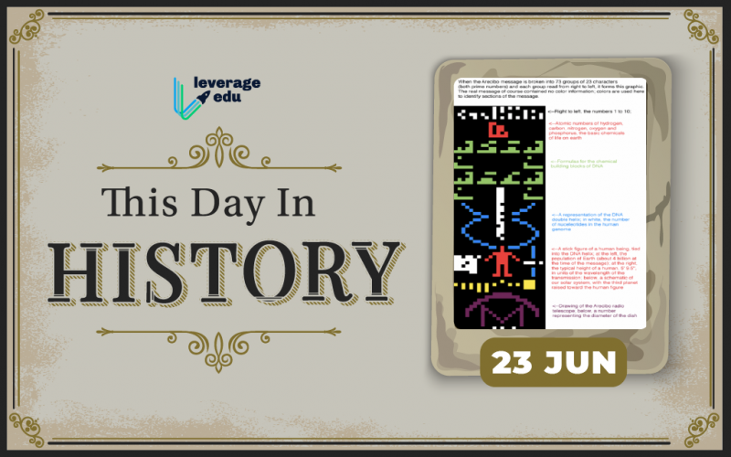 This Day in History - June 23