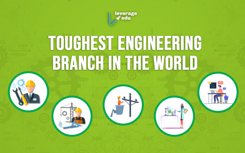Toughest Engineering Branch in the World