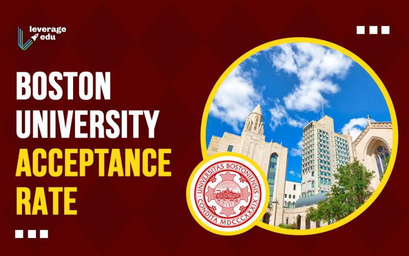 Boston University Acceptance Rate