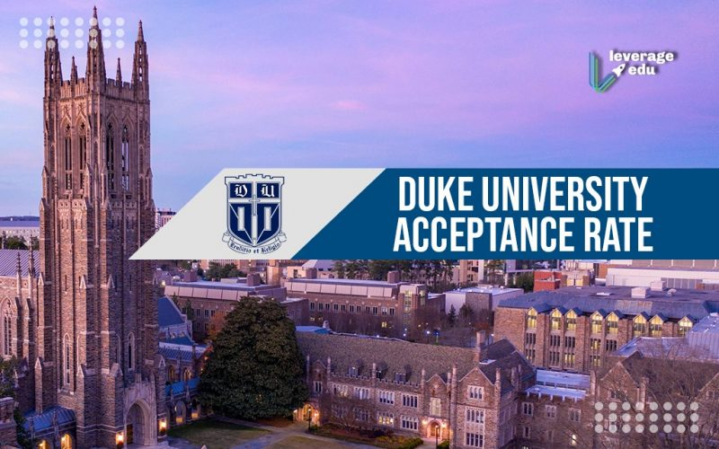 Duke University Acceptance Rate