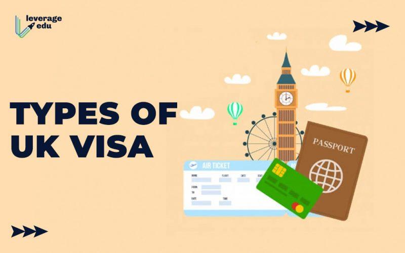 Types of UK Visa